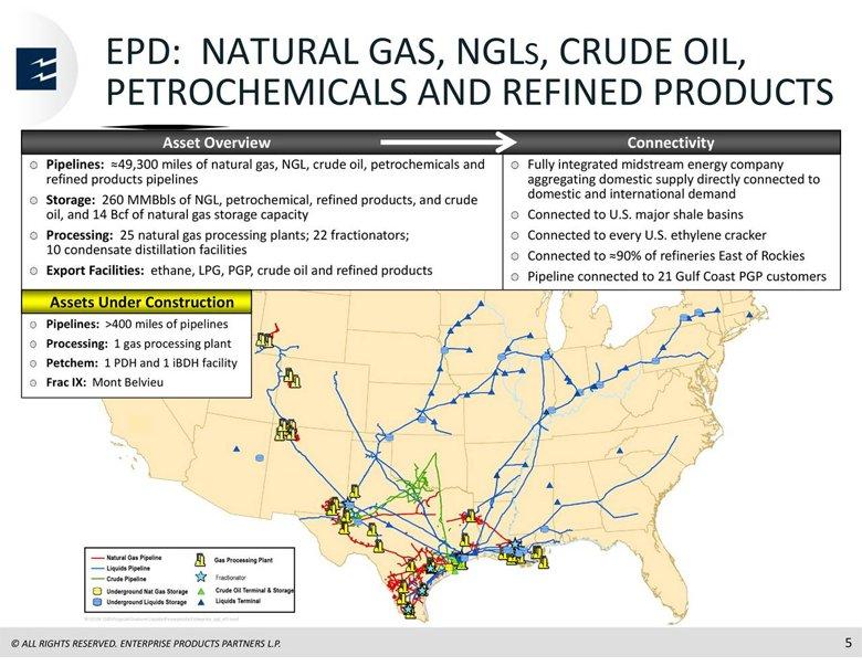 EPD map pipeline